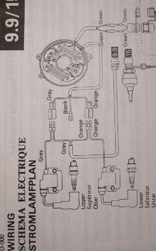 Yamaha stottern, nicht mehr hochdrehen -> falsches Gemisch ...