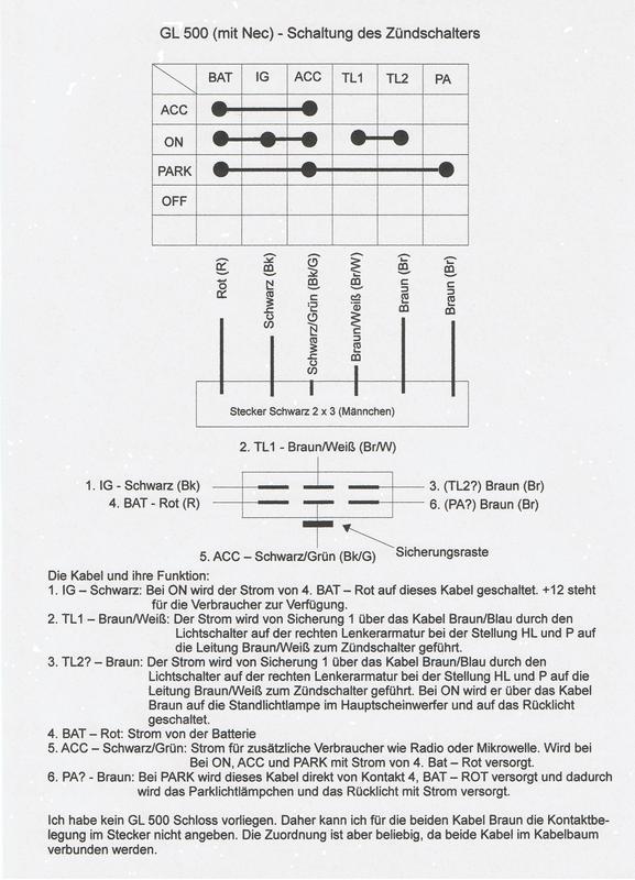 Zündschalter für CX/ GL 500/650
