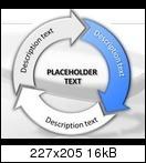 Kreislauf aus 3 Pfeilen [mit Text in Pfeilen] Office ...