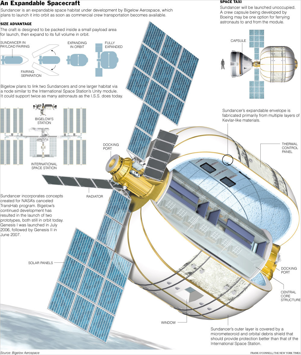 international space station block diagram - photo #30