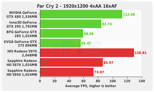GTX 480 review is out - CyberPowerPC Forum - Page 1