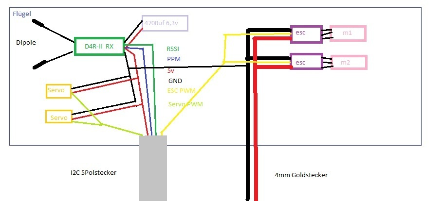 please post your osd pro wiring diagrams here page 11. Black Bedroom Furniture Sets. Home Design Ideas